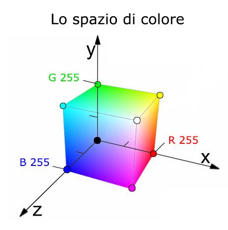 spazio-di-colore